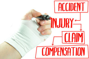 Workers Compensation Attorney Danville KY