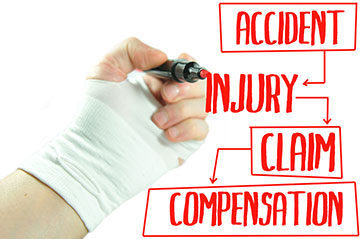 Elements of a Negligence Claim KY
